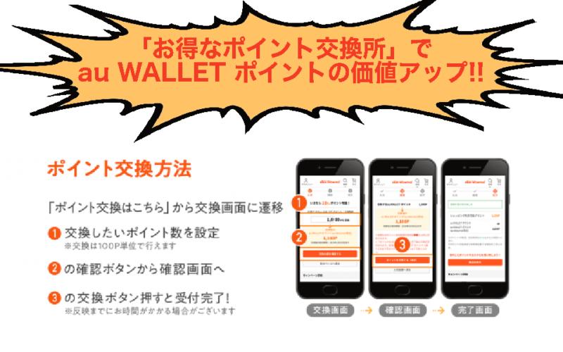「お得なポイント交換所」でau WALLET ポイントの価値がアップ!