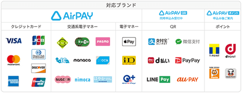 Airpay(エアペイ)対応決済サービス