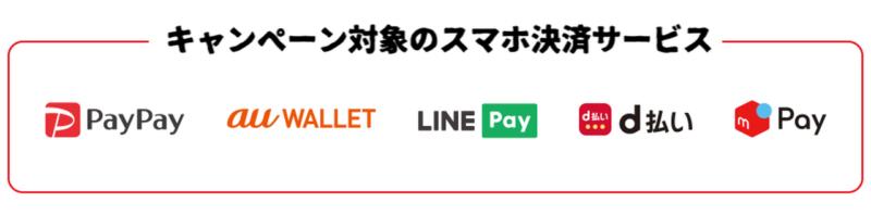 セブン銀行ATMチャージキャンペーン(対象スマホ決済サービス)