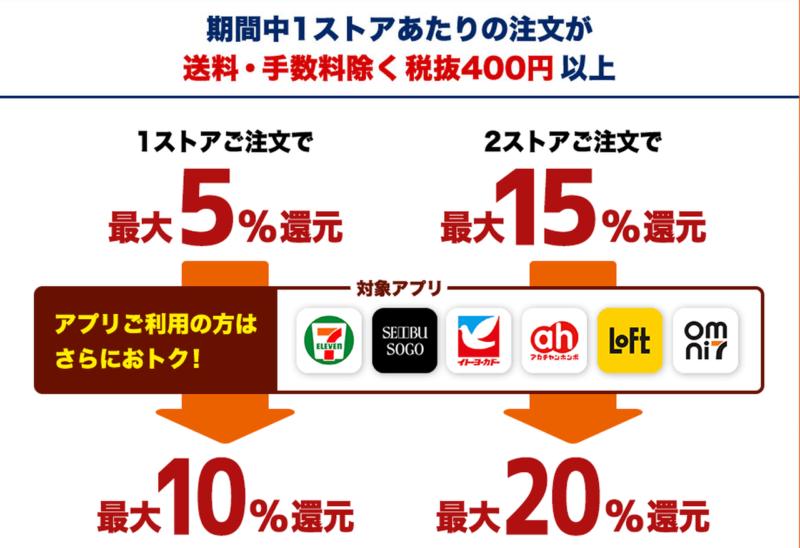 オムニ7はアプリで2ストア以上で注文すると20%還元!